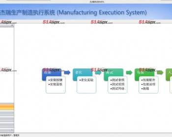 Sun杰瑞生产制造执行系统源码